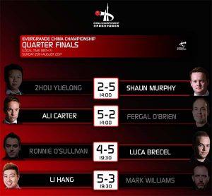 Полуфинал China Championship 2017